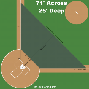 baseball-field-tarps-batting-practice-infield-turf-protector-71-30